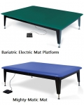Electric Mat Platforms
