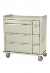 Punch Card Cart